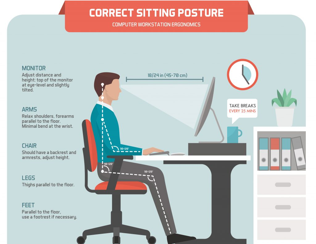 Image result for how to set up an ergonomic workstation at home